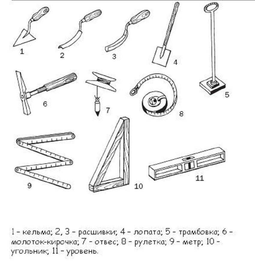 Инструменты для разметки фундамента
