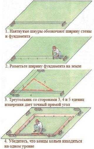 Как выполнить точную разметку фундамента - пошаговая инструкция