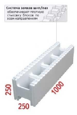 Размеры термоблока