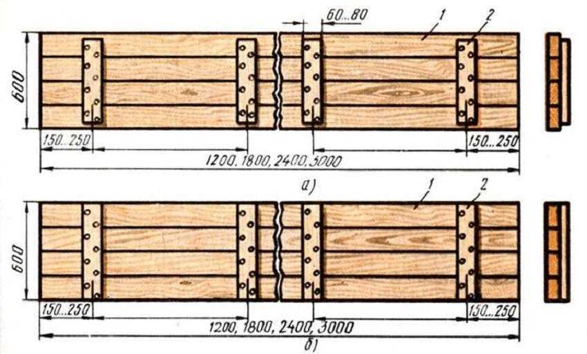 Схема изготовления деревянного щита