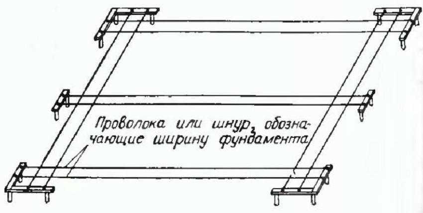 Схема разметки простого фундамента