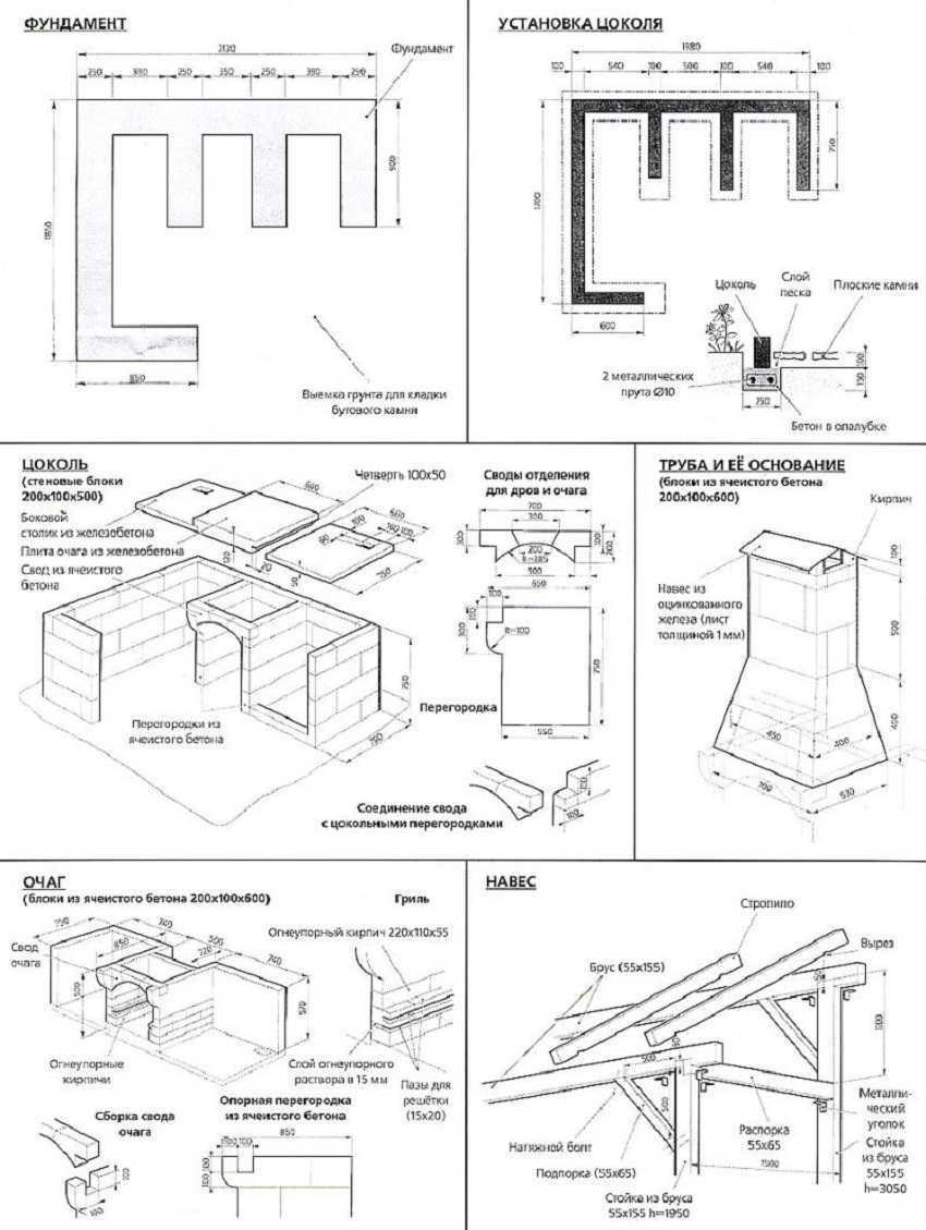 Схема строительства беседки с мангалом