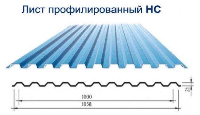 Профнастил марки «HC»