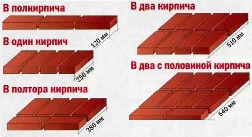 Различные способы кладки