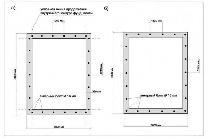 Схема размещения анкеров на фундаменте
