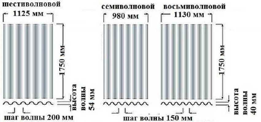 Виды и размеры листов шифера