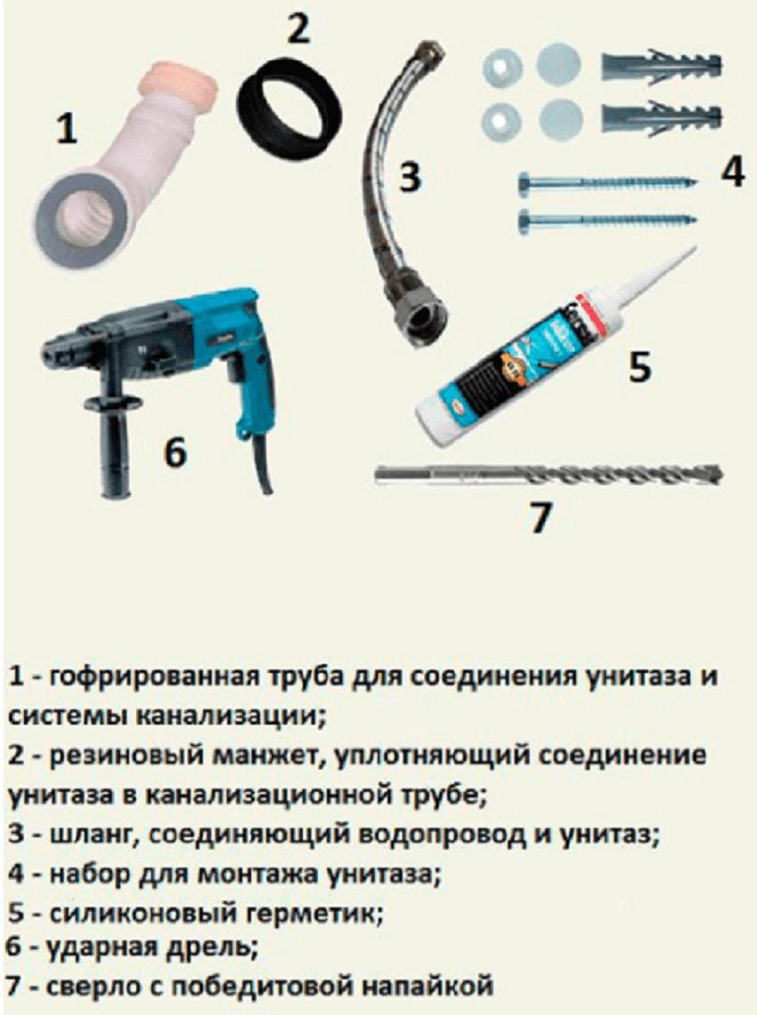 Инструменты и материалы для монтажа унитаза