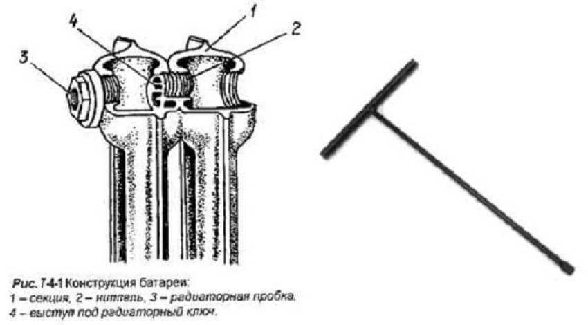 Как отсоединить секцию у чугунной батареи