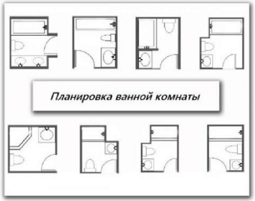 Размещение сантехники - Планировка ванной комнаты