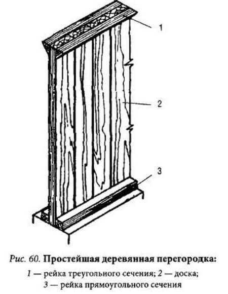 Схема простейшей бескаркасной перегородки