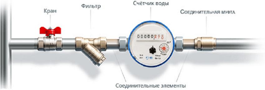 Установка счетчиков воды схема
