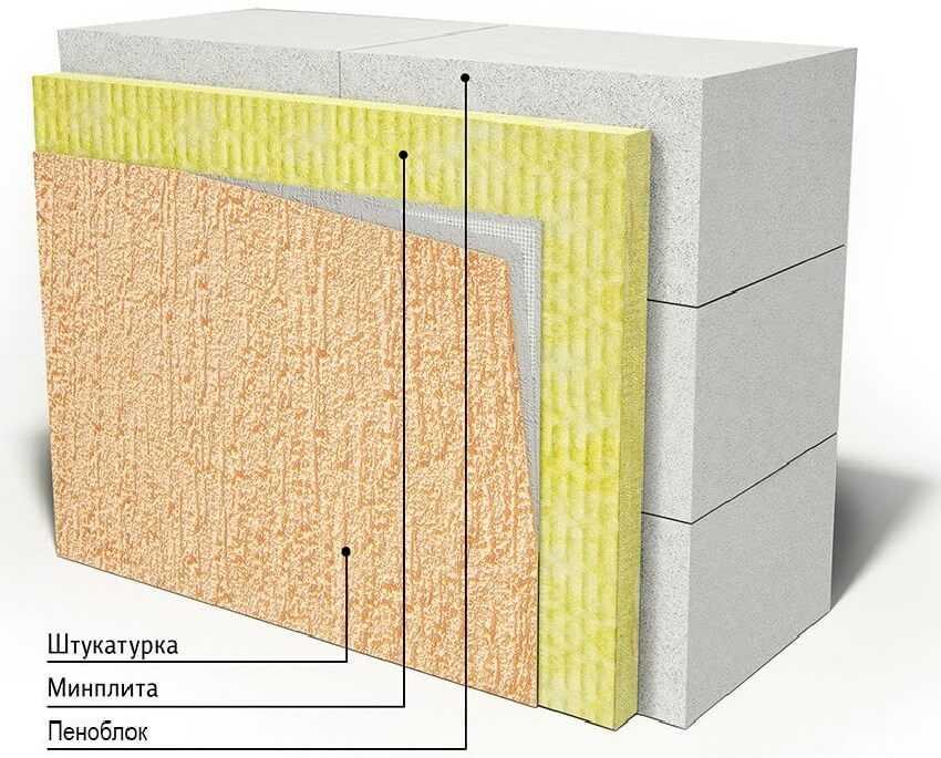 Утепление дома из пеноблоков при помощи минеральной ваты