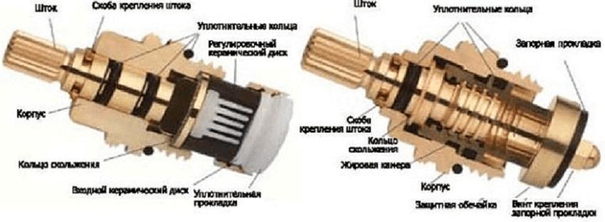 Замена уплотнительных прокладок смесителя