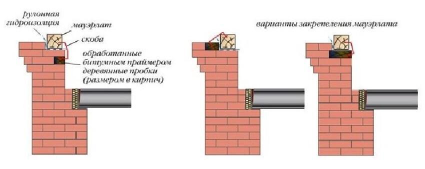 Два варианта крепления мауэрлата к кирпичной стене
