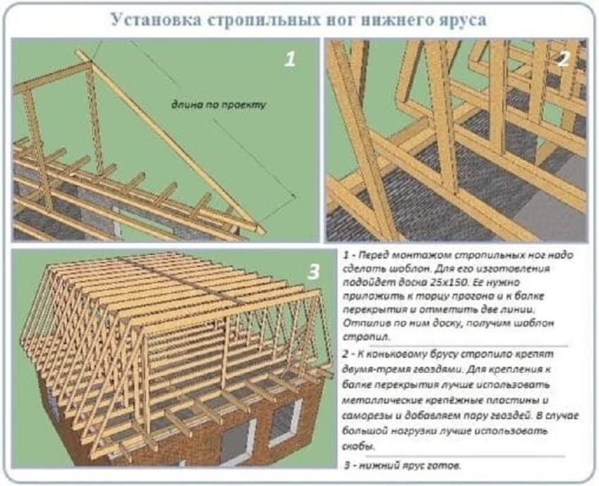 Ломаная крыша ‒ Монтаж нижних стропил