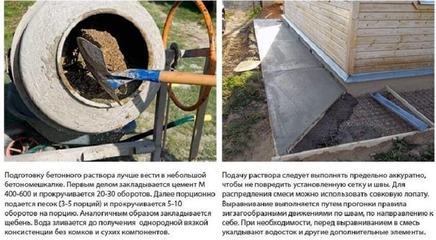 Подготовка бетонного раствора и заливка бетонной отмостки вокруг дома