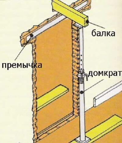 Установка балки и домкрата