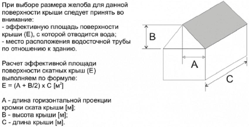Формула расчета конструкции