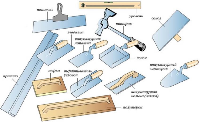 Инструмент для штукатурки по маякам
