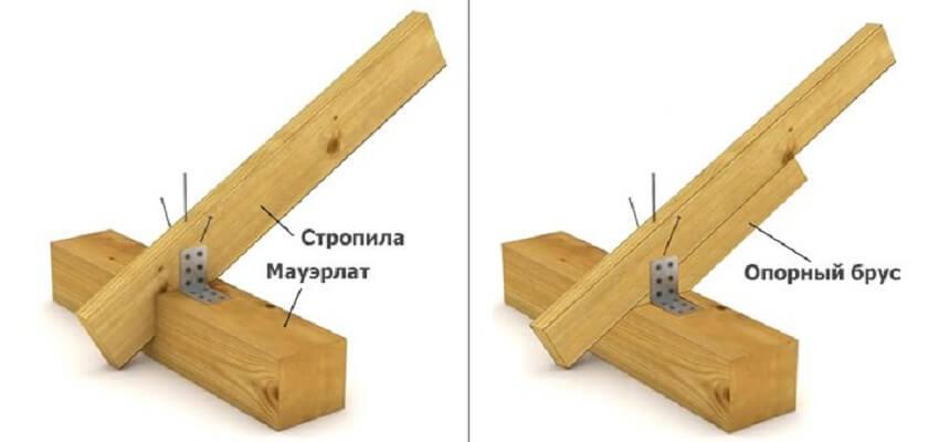 Двухскатная крыша – Крепление стропил к мауэрлату