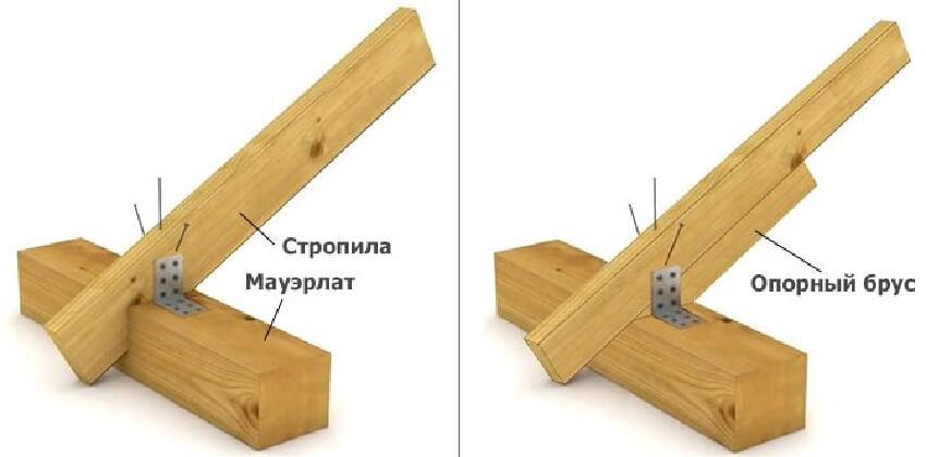 Крепление стропильных ног к мауэрлату с зарубкой и без