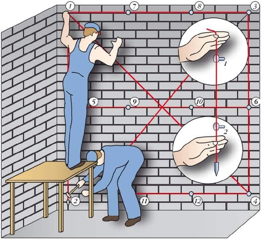 Штукатурка стен по маякам ‒ Установка маяков