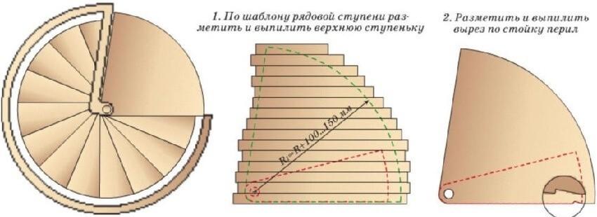 Изготовление верхней ступени
