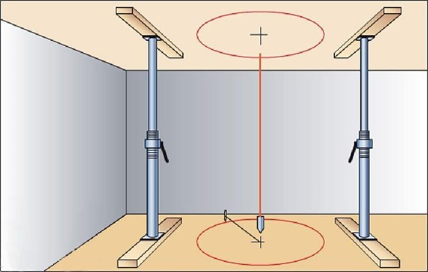 Деревянные винтовые лестницы ‒ Определение центра опорного столба