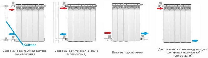 Способы подсоединения радиаторов отопления