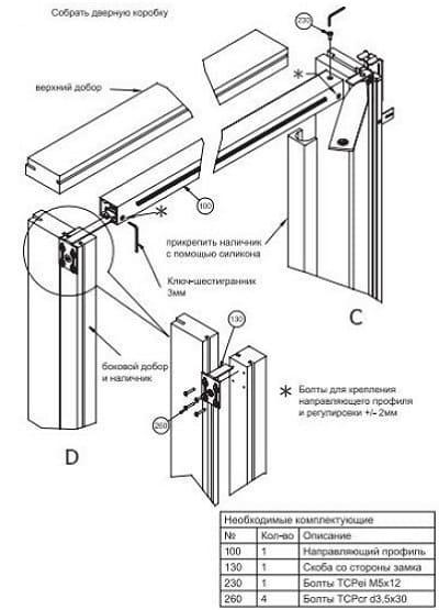 Межкомнатная дверь с роторным механизмом ‒ Крепление направляющей