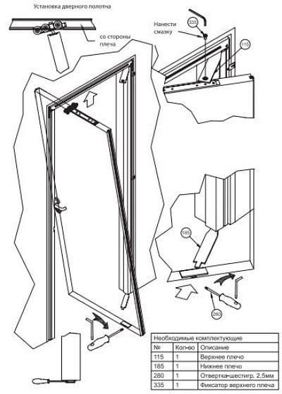 Межкомнатная дверь с роторным механизмом ‒ Навес полотна