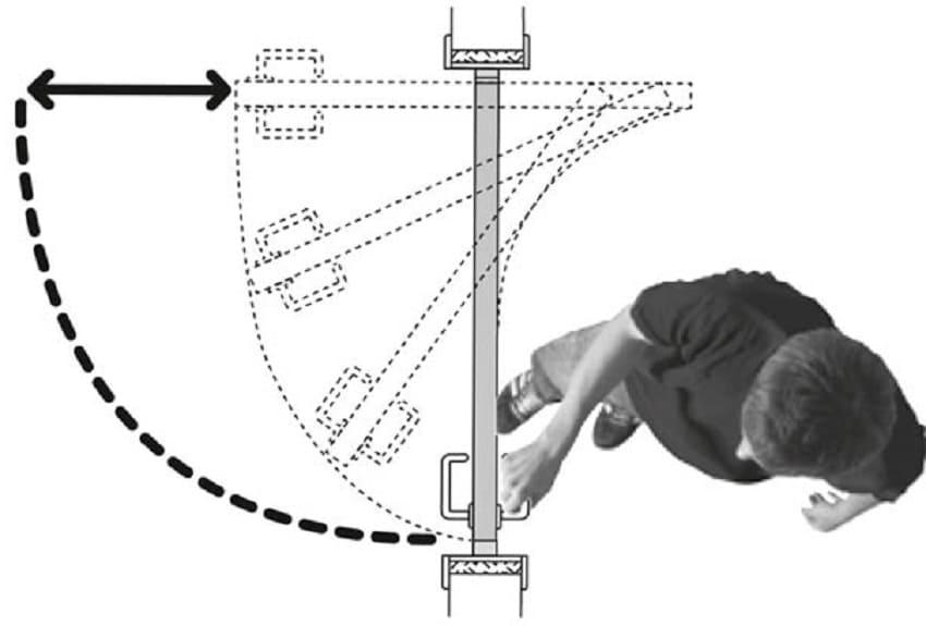 Принцип работы двери с рото-механизмом
