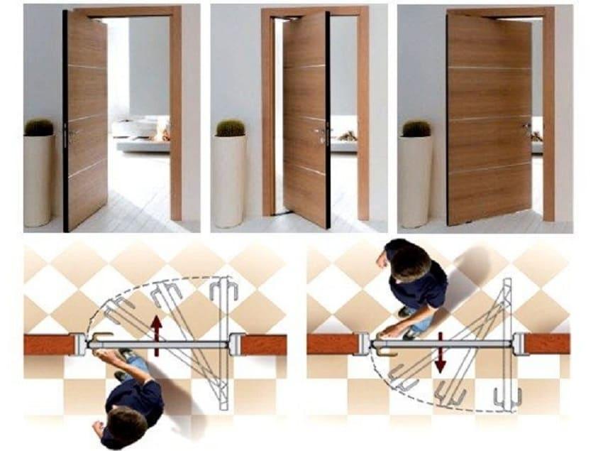 Схема работы рото-двери