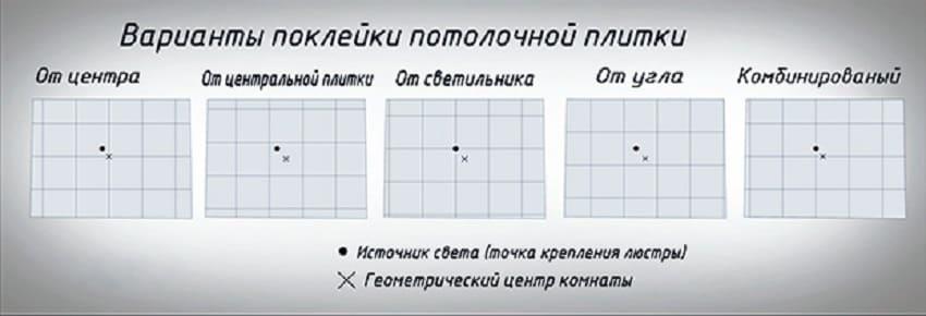 Варианты расположения плитки